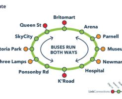 オークランドのインナーリンク・バスのルート